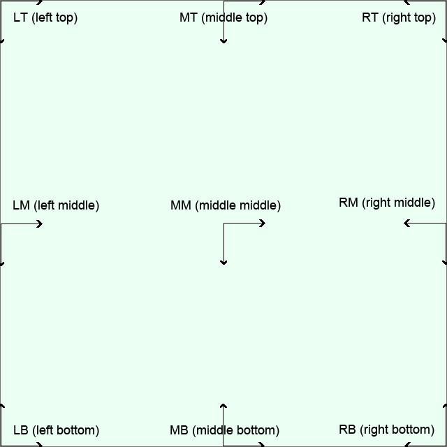 [Obrazek: position-schema.jpg]
